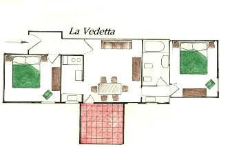 La Vedetta - planta